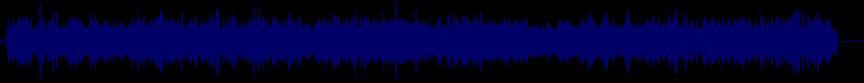 waveform of track #21666