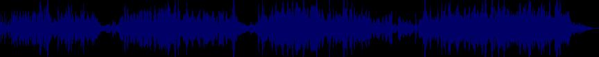 waveform of track #21677