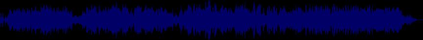 waveform of track #21681