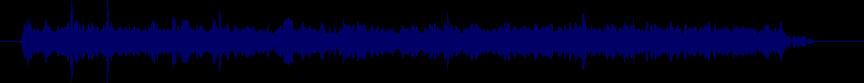waveform of track #21682