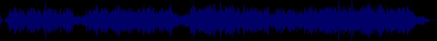 waveform of track #21683