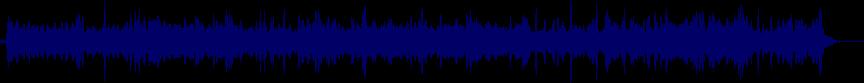 waveform of track #21687
