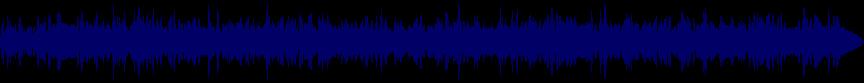 waveform of track #21689
