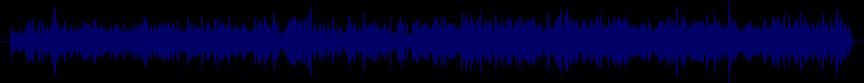 waveform of track #21691