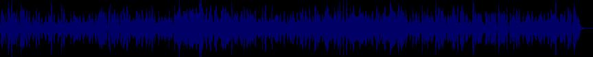 waveform of track #21697