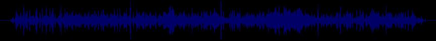 waveform of track #21699