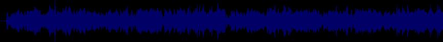 waveform of track #21704