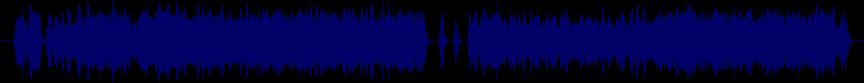 waveform of track #21719