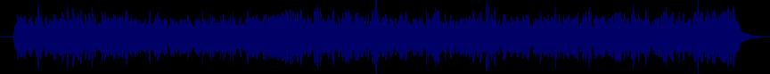 waveform of track #21724