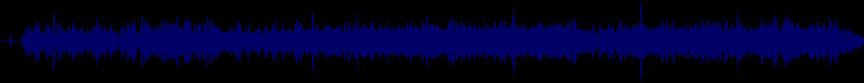 waveform of track #21725