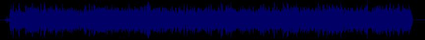 waveform of track #21742