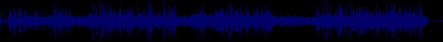 waveform of track #21744