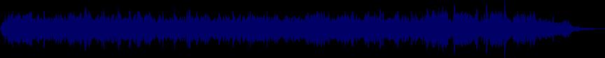 waveform of track #21756