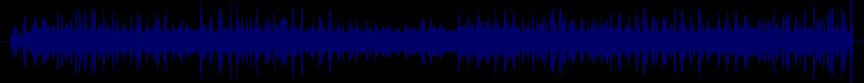 waveform of track #21763