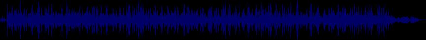 waveform of track #21766