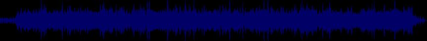 waveform of track #21777