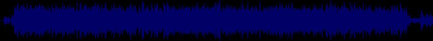 waveform of track #21781
