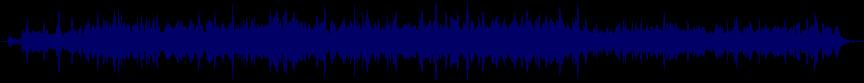 waveform of track #21782