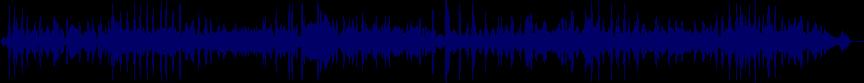 waveform of track #21783
