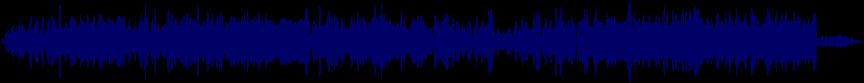 waveform of track #21787