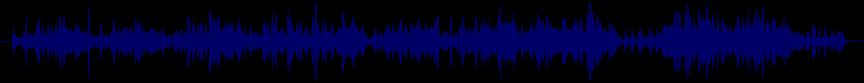 waveform of track #21792