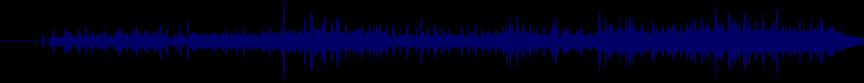 waveform of track #21796