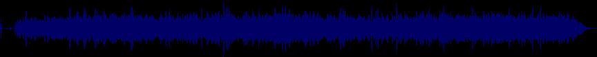 waveform of track #21802