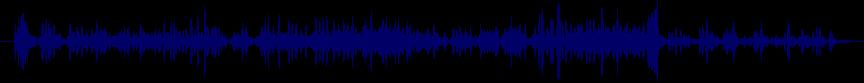 waveform of track #21817