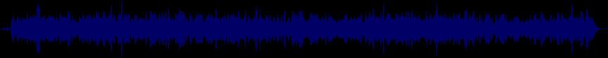 waveform of track #21819