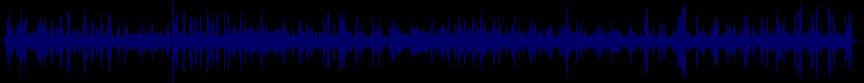 waveform of track #21824