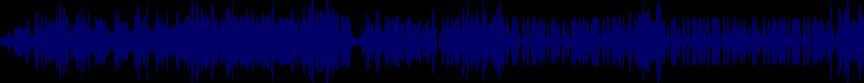 waveform of track #21826