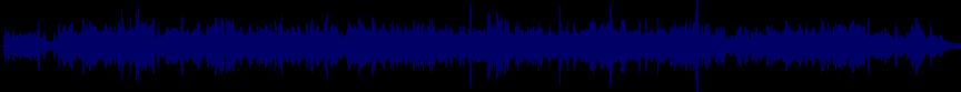 waveform of track #21827