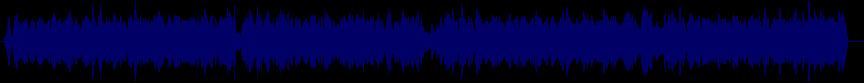 waveform of track #21829