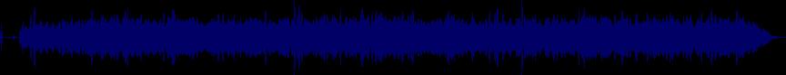waveform of track #21832