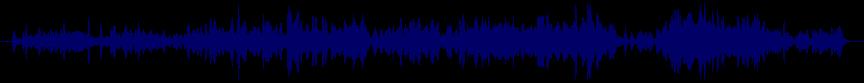 waveform of track #21836