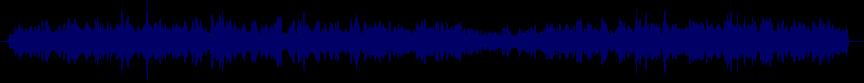 waveform of track #21839
