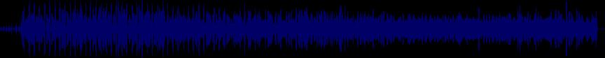 waveform of track #21847