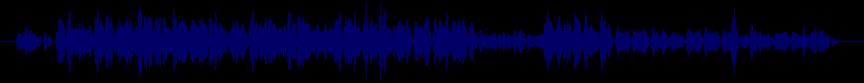 waveform of track #21851