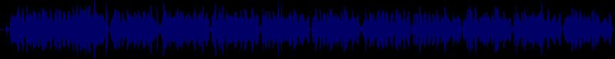 waveform of track #21860