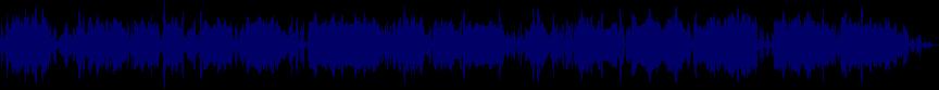 waveform of track #21862