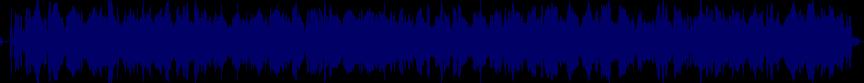 waveform of track #21864