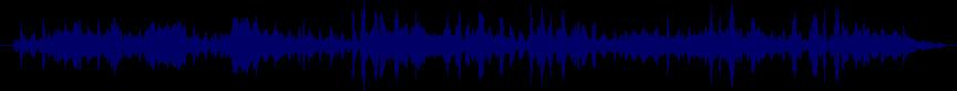 waveform of track #21868