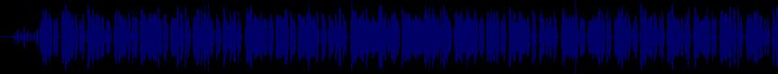 waveform of track #21880