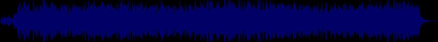 waveform of track #21882