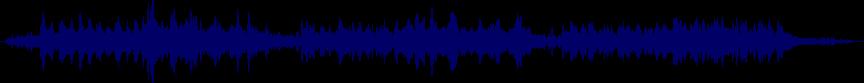 waveform of track #21884