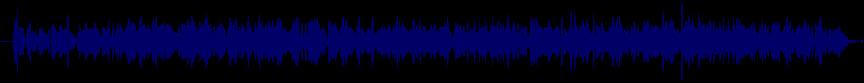 waveform of track #21889