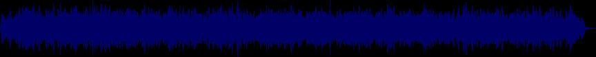 waveform of track #21893