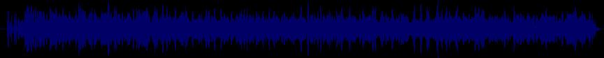 waveform of track #21894