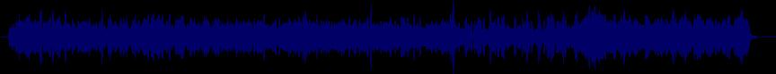 waveform of track #21895