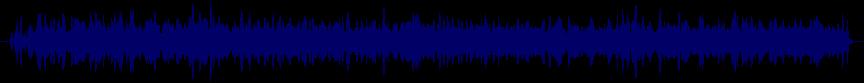 waveform of track #21898